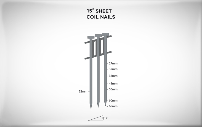 15deg Sheet Coil Nails
